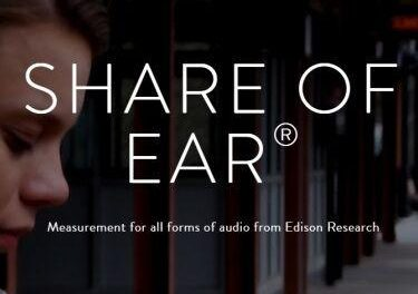 Share Of Ear: Radio Still Biggest, But Podcasting And Streaming Are Closing Gap.