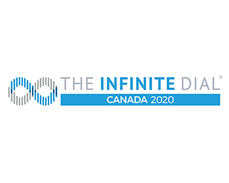 2020 Infinite Dial Canada Webinar Streams Today