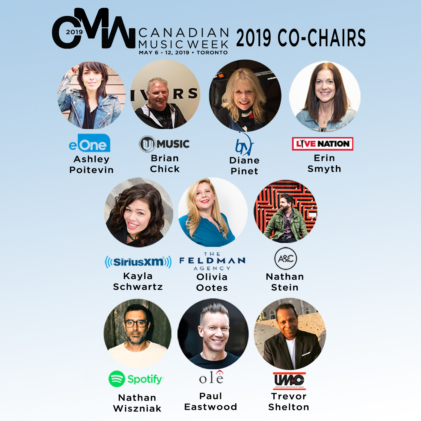 CMW Co-Chair Committee 2019